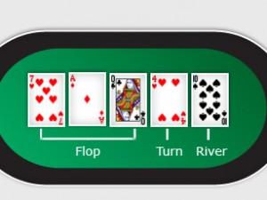 Apprendre à jouer au poker le board