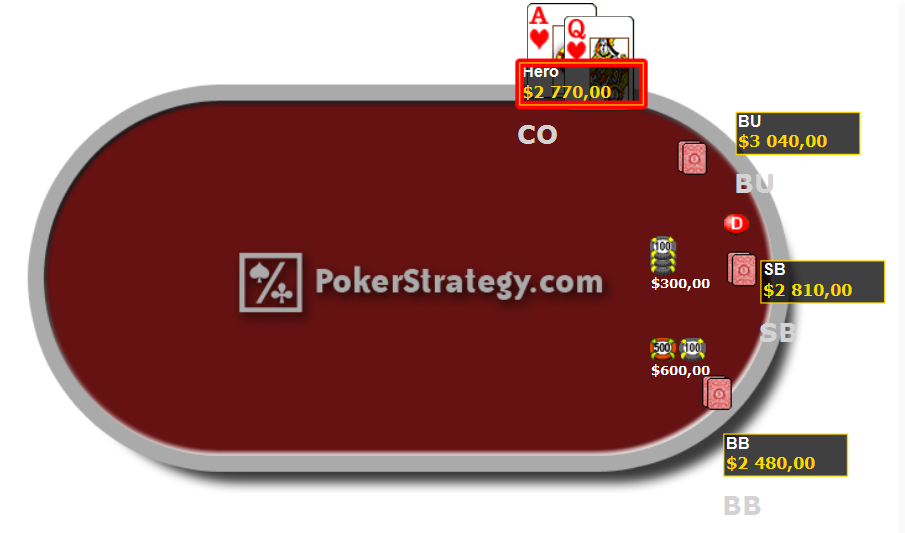 Cours de poker comment jouer AQs au cut off